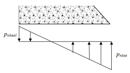 Module 5 Lesson 32 Fig.32.2