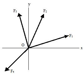 Engineering Mechanics: LESSON 5  SYSTEM OF FORCES