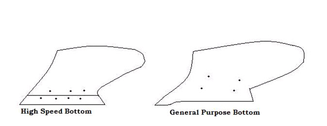 General Purpose and High Speed