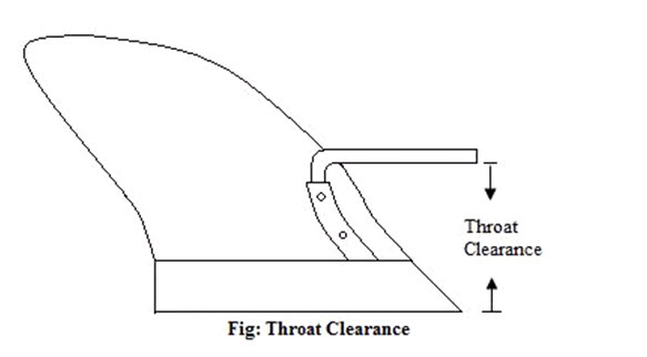 Throat clearance
