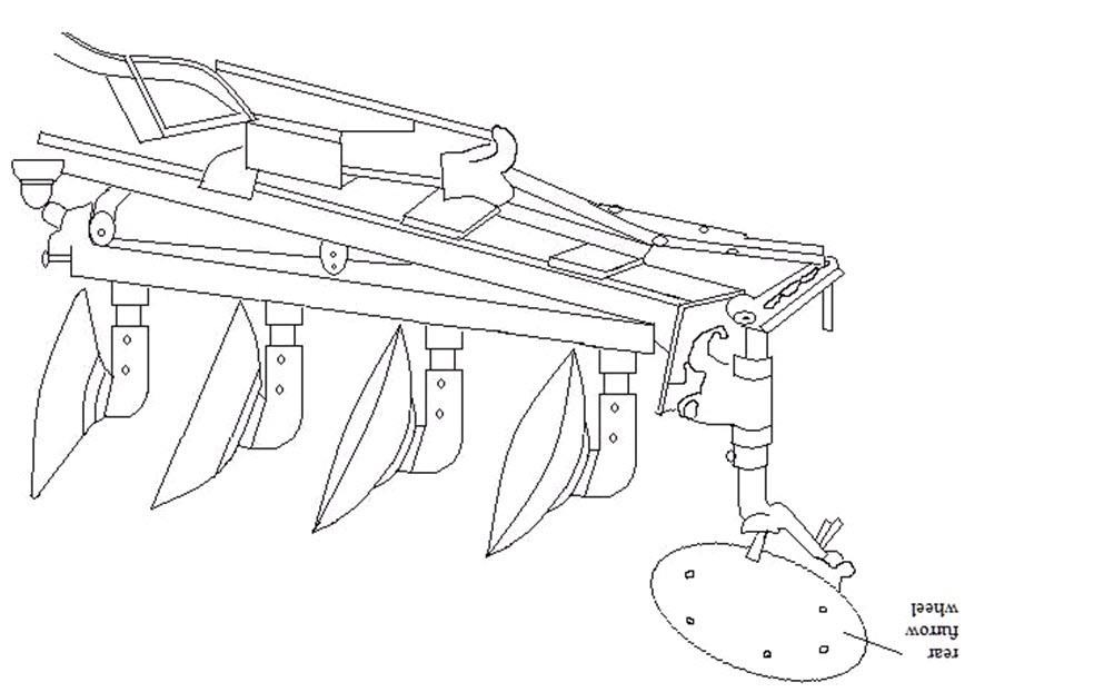 Farm Machinery And Equipment I Lesson 10 Disc Plough