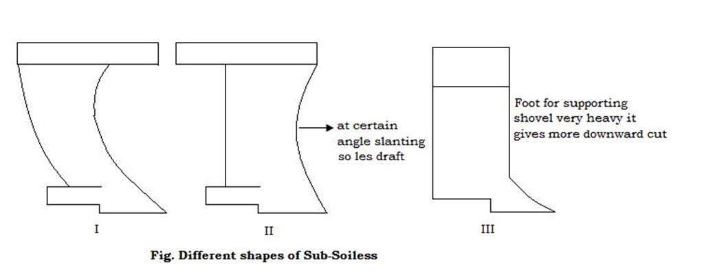Different shapes of sub soilers