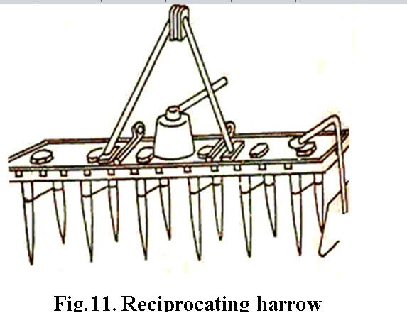 Reciprocating harrow