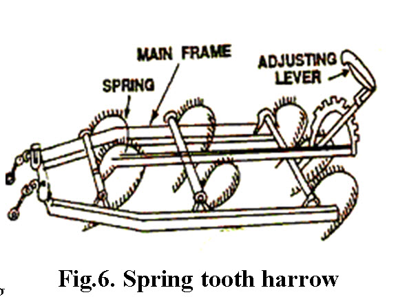 Spring tooth harrow