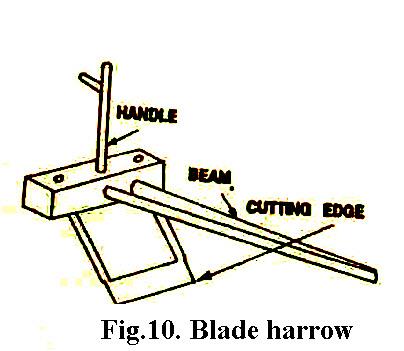 blade harrow