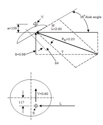 Fig. 16 (b) Horizontal Force Rh, plus Vertical Force V