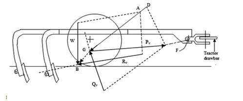 Fig. 17.6