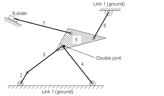 fig 2.10