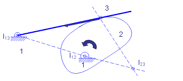 fig 3.11