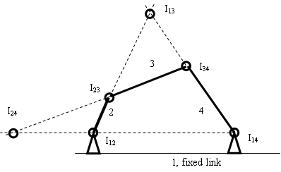 fig 3.12