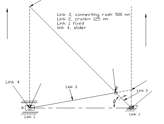 fig 3.14