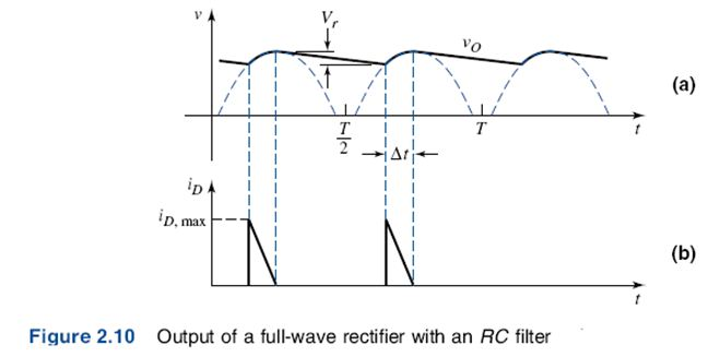 AE&I: LESSON 5  Full wave rectifier with RC filter- Zener