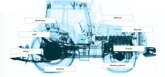 Tractor Systems & Controls