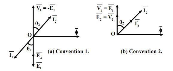 Electrical mcs and power utilization lesson 7 transformer emf phasor diagram under load ccuart Image collections