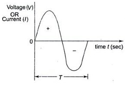 Module 1 Lesson 1 Fig.1.1
