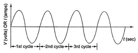 Module 1 Lesson 1 Fig.1.2