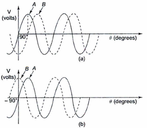 Module 1 Lesson 1 Fig.1.7