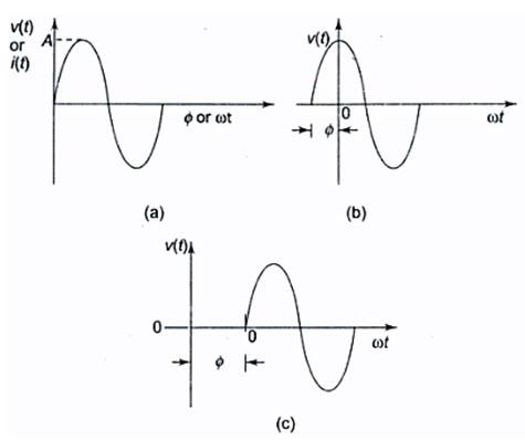 Module 1 Lesson 1 Fig.1.8
