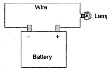 Module 1 Lesson 3 Fig.3.1