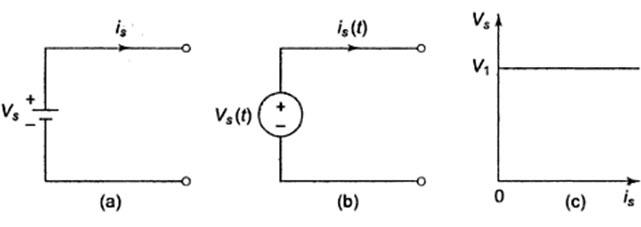 Module 1 Lesson 3 Fig.3.2