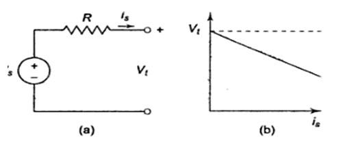 Module 1 Lesson 3 Fig.3.3
