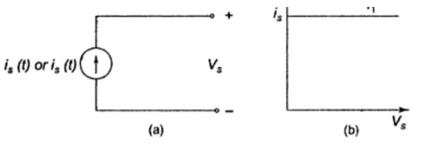 Module 1 Lesson 3 Fig.3.4