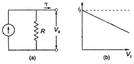 Module 1 Lesson 3 Fig.3.5
