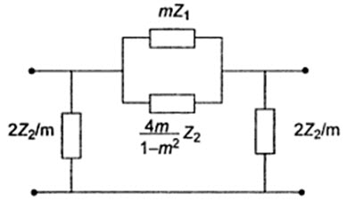 Module 1 Lesson 31 Fig.31.4