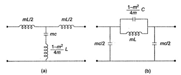 Module 1 Lesson 31 Fig.31.5
