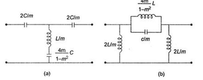 Module 1 Lesson 31 Fig.31.7