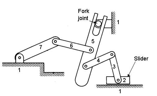 fig 2.12