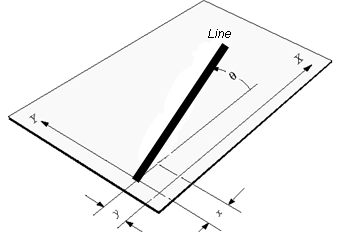 fig 2.9
