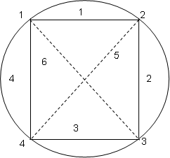 fig 3.13