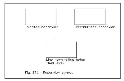 hd c lesson 29 united states of american standards. Black Bedroom Furniture Sets. Home Design Ideas