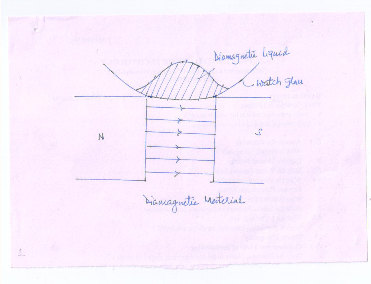 Module 1 Lesson 1 Fig.1(4)