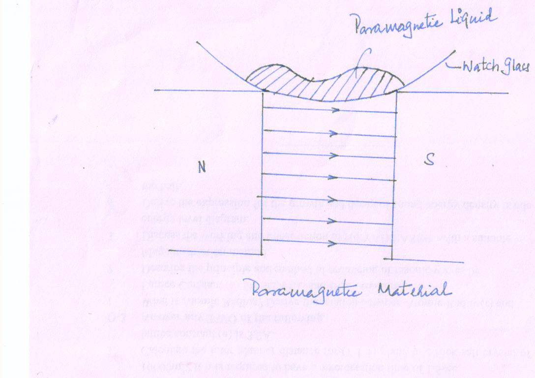 Module 1 Lesson 1 Fig.1(6)