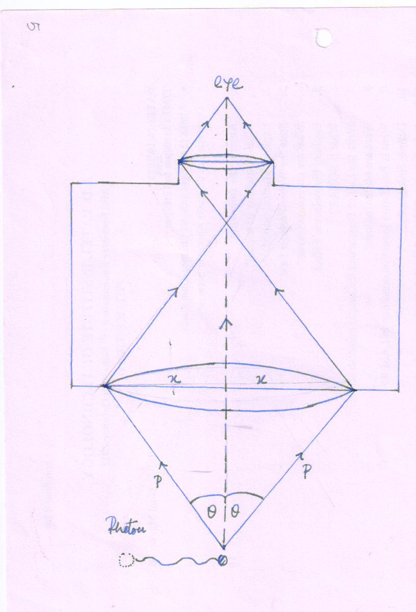 Module 2 Lesson 4 Fig.4(1)