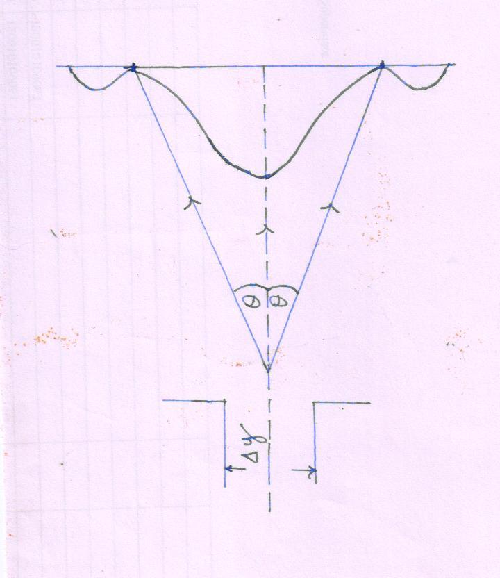Module 2 Lesson 4 Fig.4(2)