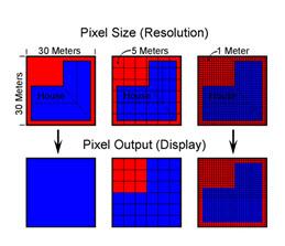 Fig. 4.4. Pixel resolution.jpg