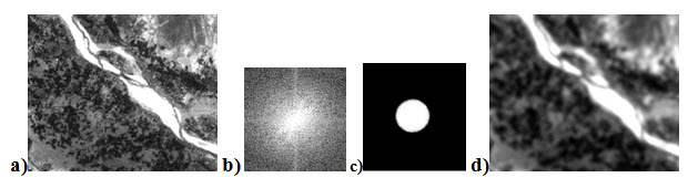 Fig. 11.12. a) Original image, b) Fourier spectrum of input image, c) Fourier spectrum after application of low pass filter, d) Output image after inverse Fourier transformation