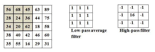 Low-pass average filter