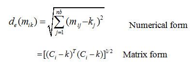 RS&GA: Lesson 12 Image Classification
