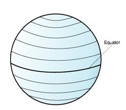 Fig. 22.4. Latitude lines.jpg