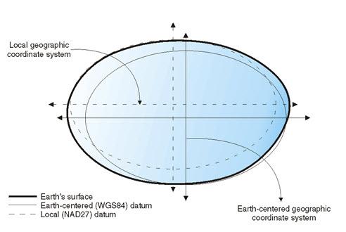 Fig. 22.8. Datum alignments.jpg