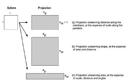 Fig. 22.9.jpg