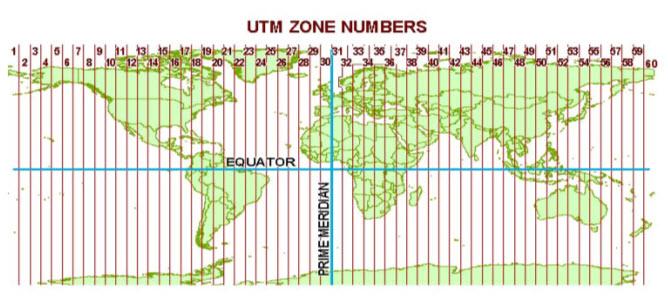 Fig. 23.7. Universal Transverse Mercator system