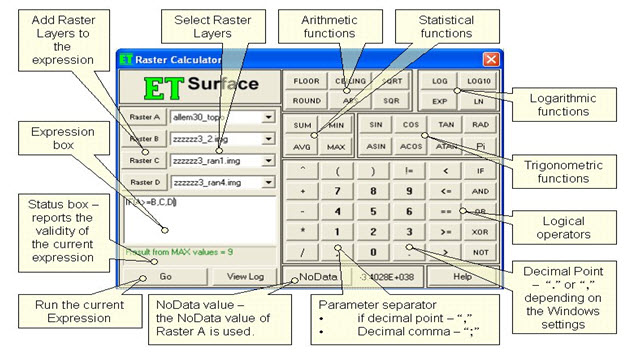 Fig. 26.3. Raster calculator showing expressions, functions and layers