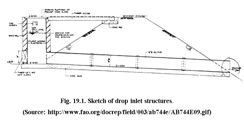 Swcs Lesson 19 Drop Inlet Spillway
