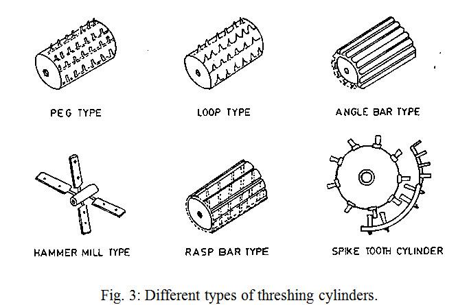 Module 5 Lesson 9 Fig.9.3