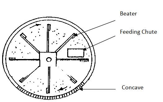 Module 5 Lesson 9 Fig.9.5